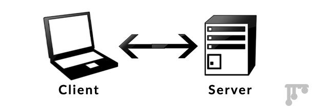 图一:客户端和服务器